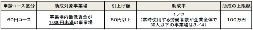 0000135610