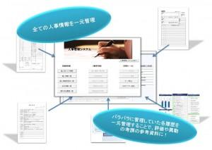 【 無料お試し実施中 】人事データの一元管理を実現!使いやすい「人事情報管理システム」