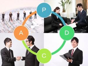 組織価値を上げるマネジメントの6つのコツ